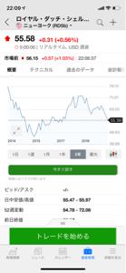 RDS-B - ロイヤル・ダッチ・シェル ロイヤルダッチシェルのチャート これだけ一致していたら原油価格連動型ETFと言っても過言ではない