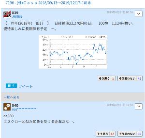 6093 - (株)エスクロー・エージェント・ジャパン 株階段は損切りしたかな?って思って過去投稿を確認したんだけど、 私って何気に凄くない?!www
