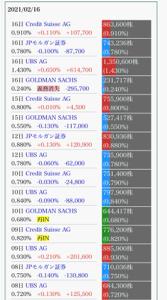 3825 - (株)リミックスポイント GSが急騰初日に買い戻すナイストレード 他の機関は捕まってる
