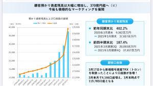 3825 - (株)リミックスポイント トロン預かり資産400億程度から生じる収益が決算に含まれていない。 次期決算に仮想通貨の収益は、ほと