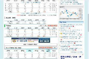日本 サード パーティ 株価