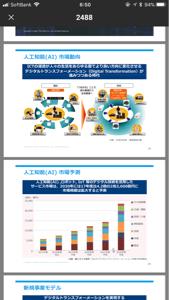 2488 - 日本サード・パーティ(株) 3655は5、5万株を買った時に、820-950円でした。1000、2000、3000、4000円ま