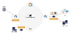 4813 - (株)ACCESS この3つがIP社の売り上げに大きく貢献する。  Virtual SD-Edgeーパブリックおよびプラ
