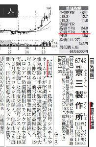 6742 - (株)京三製作所 一昨日急騰したのは、レーティングじゃないみたいだけど、四季報の先取り?? 「急回復」ですよ。予想も前