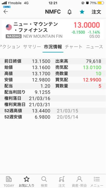 NMFC - ニュー・マウンテン・ファイナンス 21年4/30=4月の最終営業日の終値は13.15 年間配当は1.20ドル 利回りは9.1255%で