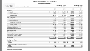 MSFT - マイクロソフト Financial Statements