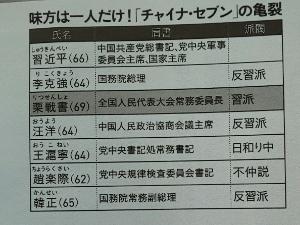 6208 - (株)石川製作所 習近平さんは酷いことになっている❗️  指導部にも孤立しているぞ!