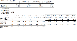 6472 - NTN(株) 下に2021/3期決算短信と2020/3期有価証券報告書の一部を画像に示しますが、平成23年3月期以