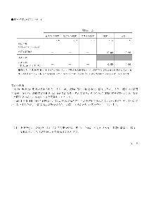 9127 - 玉井商船(株) 業績予想及び配当予想の修正に関するお知らせ その② 完