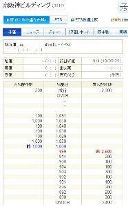 8818 - 京阪神ビルディング(株) 見せ板か? また、モルガンUFJの連中か?