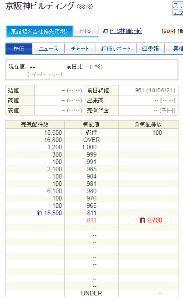 8818 - 京阪神ビルディング(株) S安