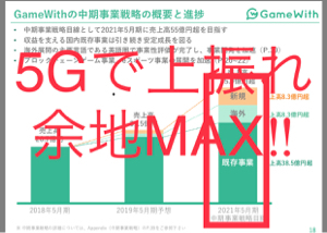 6552 - (株)GameWith 中期経営計画‼︎ ‼︎  2021年‼︎ 売上55億‼︎ ‼︎  5Gで上振れMAX‼︎ ‼︎ ‼︎