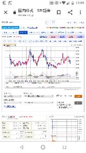 5105 - TOYO TIRE(株) 四半期足MACDデッドクロス銘柄が増えたってアベノミクスが跳ね返すよね!!