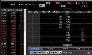 7036 - (株)イーエムネットジャパン お!6300株一気食いしたね。