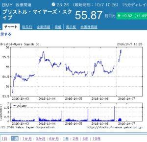 4528 - 小野薬品工業(株) ブリマイ元気