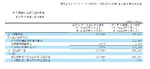 6030 - (株)アドベンチャー 確かにエルテスの有価証券報告書に見当たらないですね。 一方で、アドベンチャーのP/Lに添付の含み益の