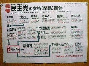 日本の総理安倍は危険極まりなく世界に通用しない。 ほか 朝鮮人の民主党、社民、生活、維新、 ┌───┐┌───┐┌───┐┌───┬───┐┌────