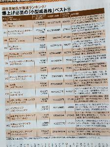 【避難所】6616 - トレックス・セミコンダクター(株) バーガー太郎さん  ネットマネー新春号に載っていた記事です。 ご参考までですが。^_^