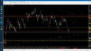 GBPJPY - イギリスポンド/ 日本円 裏 sub board 最近のポン円のまとめ 数ある抵抗線を割って下降してきたポンドであるが、現在の価格においても抵抗線があ