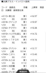 3836 - (株)アバント 経常変化率53%でまだこの上昇率。 上昇の余地はまだまだ残してそうですね。