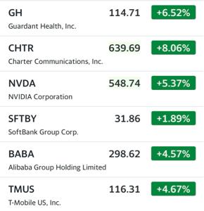 9984 - ソフトバンクグループ(株) Uberが14%上昇で、他も軒並み… BABAも300ドル奪還しそう…