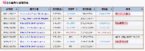 9984 - ソフトバンクグループ(株) 適当なこと言ってんじゃねーぞ🐵💦💦  空売り入ってねーぞ🐵💦💦