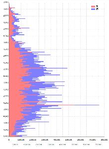 4436 - (株)ミンカブ・ジ・インフォノイド 今日は25日線が意識されて止まったのかな 過去を見れば5日線の下に入ったらサポートなんか簡単に割っち