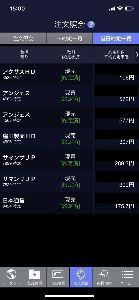 3536 - アクサスホールディングス(株) 本日売却しました🙈💦