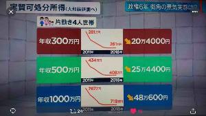 7751 - キヤノン(株) 景気回復は無理やなぁ🤪w