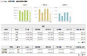 7751 - キヤノン(株) キヤノン決算発表 2019年12月期 決算発表は、1月29日(水)の予定  日経予想では、EPS、去