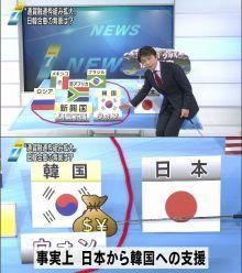 消費税還元セール禁止法は憲法違反 韓国国会の議長がなぜ日本を訪問したか?     これはズバリ、「日韓通貨スワップ延長のお願い」です。