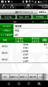 7777 - (株)スリー・ディー・マトリックス 買い直しました~