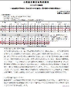 oniyome 株式日記 (最新) お世話になります。  第2次補正は倒産防止目的で、 第3次補正で経済再起動と云ったところでありましょ