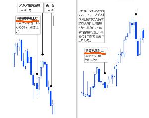 6563 - (株)みらいワークス 前回および前々回の消費税上げは、両方とも株価は上げていますが、 この表の景気循環と株価の連動は無理が
