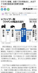 4097 - 高圧ガス工業(株) ドライアイスの特需決定🐒✨