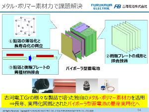 6937 - 古河電池(株) S高(400円)2,114円は、 今週のお取引最終日、 明日(11/27)に再チャレンジ!  実用化