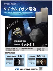 6937 - 古河電池(株) 12月6日「はやぶさ2」 カプセル地球帰還予定だから また、もりあがるよ♪