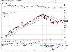 ONTX - オンコノバ・セラピューティクス M&A・・・(;´Д⊂)あれは残念やったなぁ・・・。 株価の底上げにつな