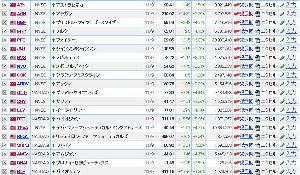 ONTX - オンコノバ・セラピューティクス (´Д` )情報ありがとうございます。 今後のトランプさんの経済対策が期待大です。 11