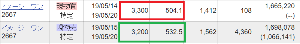 2667 - (株)イメージ ワン          ■今週の勝利者は誰だ (^O^)爆笑   5月14日の夜間取引で 3,300株 &