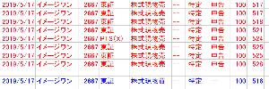 2667 - (株)イメージ ワン >>516円×100株 > >▲1,200円安く買い戻せました  v(