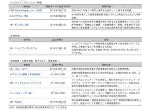 2667 - (株)イメージ ワン (*^_^*) (*^_^*) (*^_^*)ワクワク  重要契約企業先