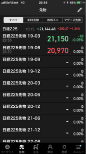 8358 - スルガ銀行(株)  >日経先物  3月限  20150 >6月限   20970 > >(^O