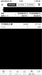 8358 - スルガ銀行(株) 上向きさん 千代田健作さん 今日も地味に頑張ってますよぉー!  お千代さんの中では 比較的地味ですよ