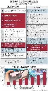 Achilles Last Stand 「新世紀エヴァンゲリオン」「鋼の錬金術師」といった日本アニメに心酔した中国のデジタル世代がスマートフ