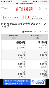 4847 - (株)インテリジェント ウェイブ 祝 感激