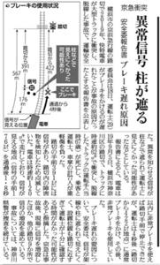 9006 - 京浜急行電鉄(株) あー