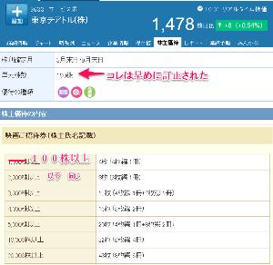 9633 - 東京テアトル(株) Yahoo!ファイナンス 【 株主優待欄 】 ココ今だに訂正してくれないね ・・・。 9633武蔵野