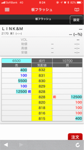2170 - (株)リンクアンドモチベーション 昨日も寄り前の気配値、 こんなんだったよね。
