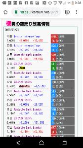 3776 - (株)ブロードバンドタワー 野村が空売り!笑